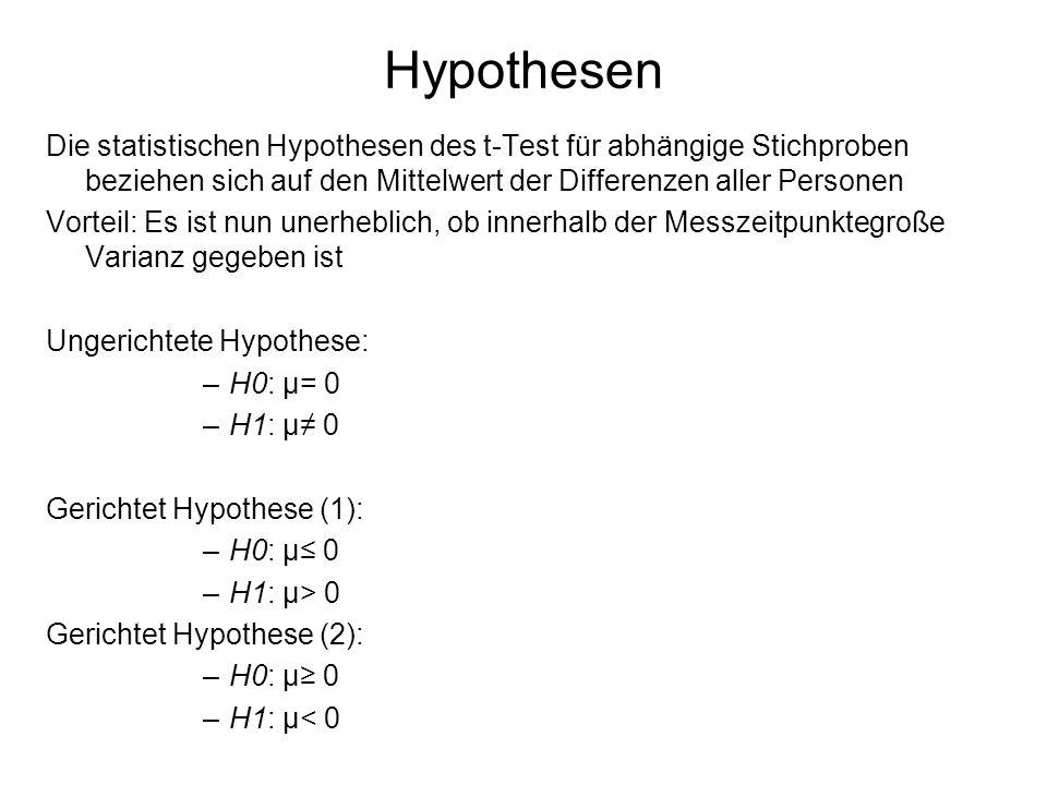 Hypothesen Die statistischen Hypothesen des t-Test für abhängige Stichproben beziehen sich auf den Mittelwert der Differenzen aller Personen Vorteil: