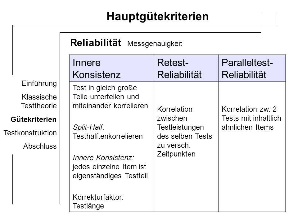 Einführung Klassische Testtheorie Gütekriterien Testkonstruktion Abschluss Hauptgütekriterien Validität Test misst das, was er zu messen vorgibt Inhaltsvalidität Test/-item erfasst das zu messende Merkmal wirklich Wird nicht numerisch anhand Kennwert bestimmt, sondern aufgrund logischer und fachlicher Überlegungen Vorgehen (Repräsentationsausschluss): (1) Beschreibung der Inhaltsebene des Konstruktes (2) Festlegung, welcher Inhaltsbereich durch welches Item erfasst wird (3) Vergleich der Teststruktur mit der Struktur der Inhaltsebene des Konstruktes