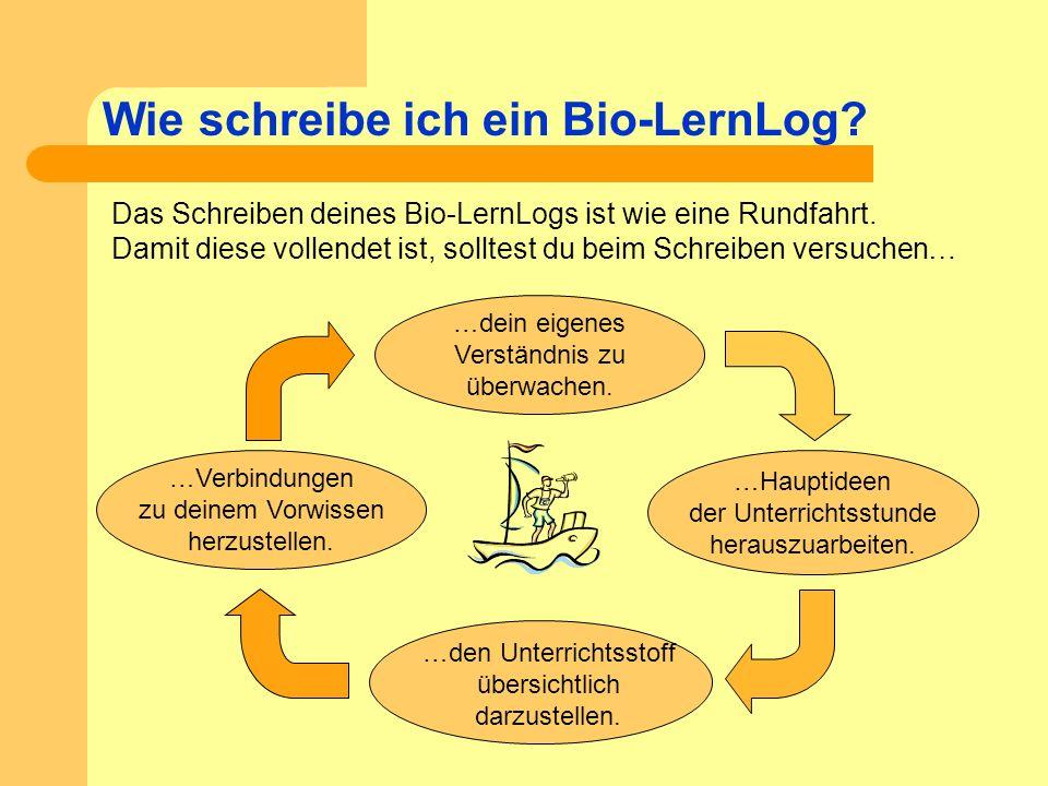 Wie schreibe ich ein Bio-LernLog? Das Schreiben deines Bio-LernLogs ist wie eine Rundfahrt. Damit diese vollendet ist, solltest du beim Schreiben vers