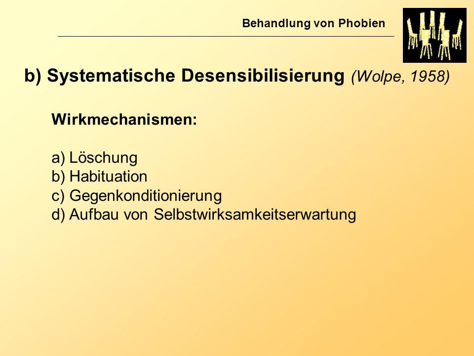 b) Systematische Desensibilisierung (Wolpe, 1958) Behandlung von Phobien Wirkmechanismen: a)Löschung b)Habituation c)Gegenkonditionierung d)Aufbau von