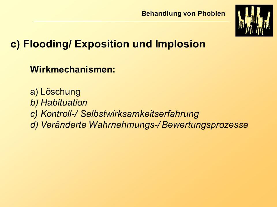 Behandlung von Phobien Wirkmechanismen: a)Löschung b)Habituation c)Kontroll-/ Selbstwirksamkeitserfahrung d)Veränderte Wahrnehmungs-/ Bewertungsprozes