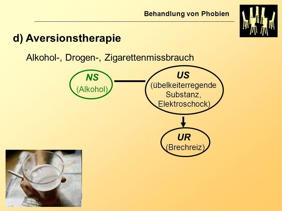 Behandlung von Phobien d) Aversionstherapie Alkohol-, Drogen-, Zigarettenmissbrauch NS (Alkohol) US (übelkeiterregende Substanz, Elektroschock) UR (Br