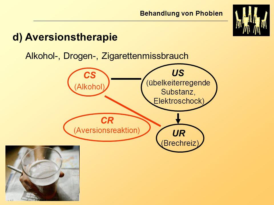 Behandlung von Phobien d) Aversionstherapie Alkohol-, Drogen-, Zigarettenmissbrauch CR (Aversionsreaktion) US (übelkeiterregende Substanz, Elektroscho