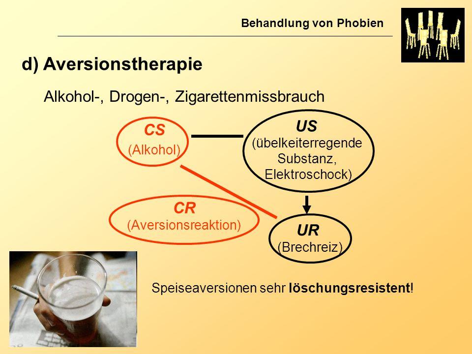 Behandlung von Phobien d) Aversionstherapie Alkohol-, Drogen-, Zigarettenmissbrauch Speiseaversionen sehr löschungsresistent! CR (Aversionsreaktion) U