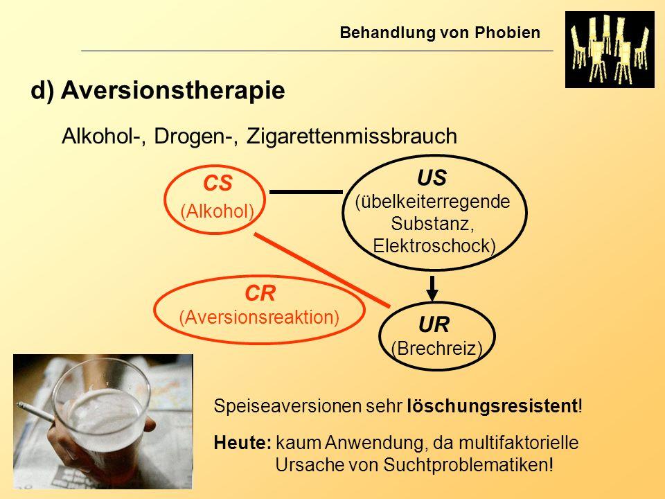 Behandlung von Phobien d) Aversionstherapie Alkohol-, Drogen-, Zigarettenmissbrauch Speiseaversionen sehr löschungsresistent! CR (Aversionsreaktion) H