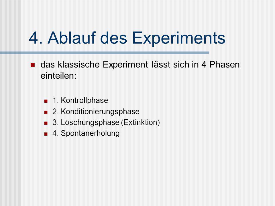 4. Ablauf des Experiments das klassische Experiment lässt sich in 4 Phasen einteilen: 1. Kontrollphase 2. Konditionierungsphase 3. Löschungsphase (Ext