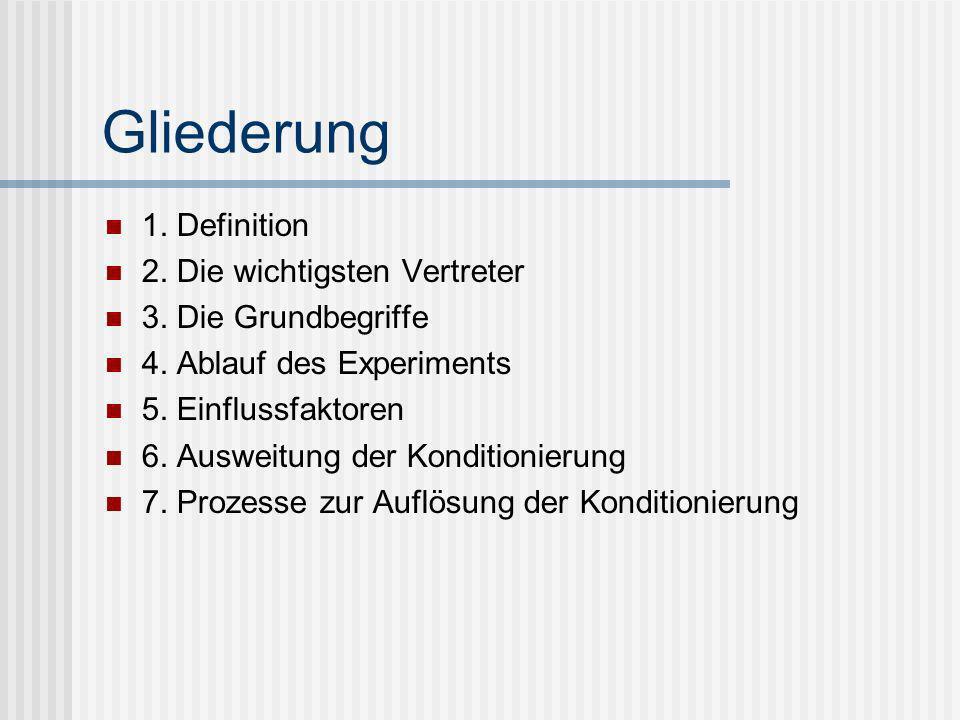 Gliederung 1. Definition 2. Die wichtigsten Vertreter 3. Die Grundbegriffe 4. Ablauf des Experiments 5. Einflussfaktoren 6. Ausweitung der Konditionie