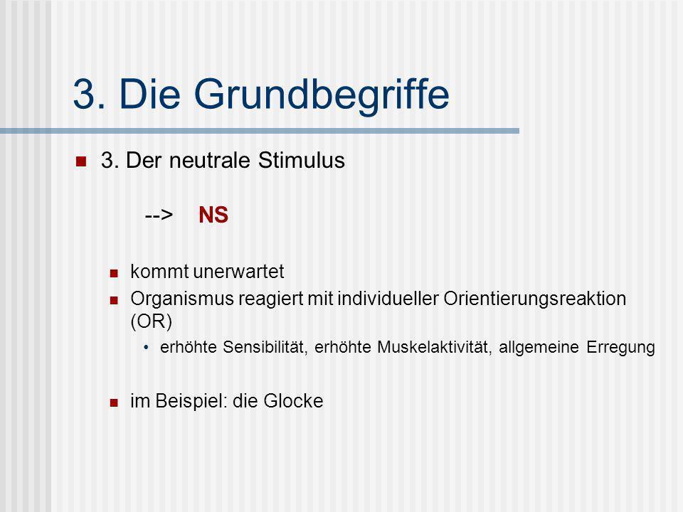 3. Die Grundbegriffe 3. Der neutrale Stimulus --> NS kommt unerwartet Organismus reagiert mit individueller Orientierungsreaktion (OR) erhöhte Sensibi