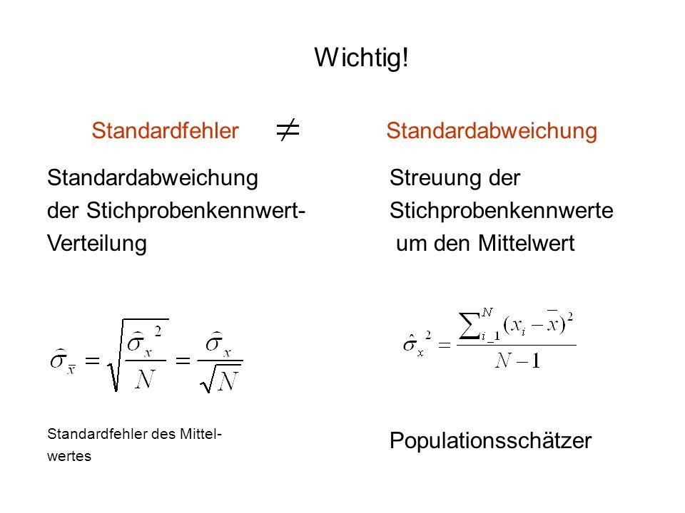 Wichtig! Standardfehler Standardabweichung Standardabweichung der Stichprobenkennwert- Verteilung Standardfehler des Mittel- wertes Streuung der Stich