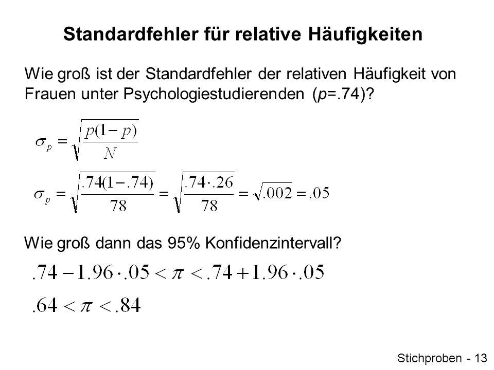 Standardfehler für relative Häufigkeiten Wie groß ist der Standardfehler der relativen Häufigkeit von Frauen unter Psychologiestudierenden (p=.74)? Wi