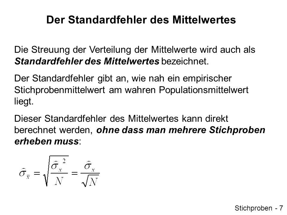 Der Standardfehler des Mittelwertes Die Streuung der Verteilung der Mittelwerte wird auch als Standardfehler des Mittelwertes bezeichnet. Der Standard