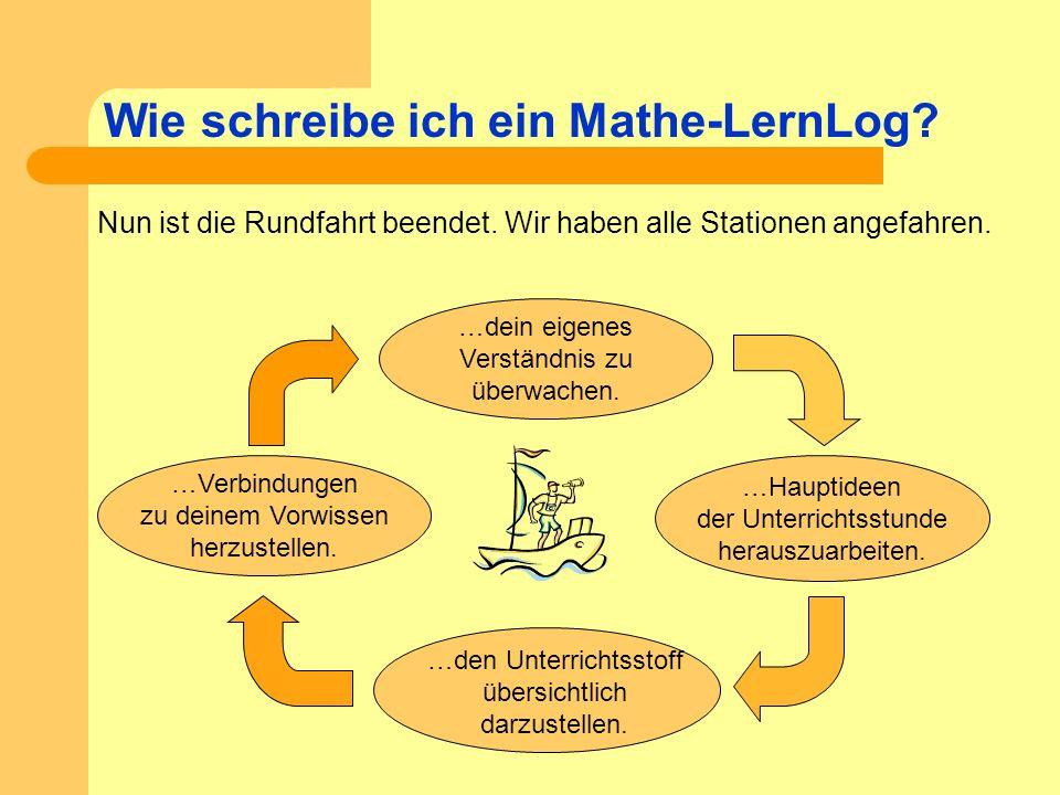 Wie schreibe ich ein Mathe-LernLog? Nun ist die Rundfahrt beendet. Wir haben alle Stationen angefahren. …dein eigenes Verständnis zu überwachen. …Haup
