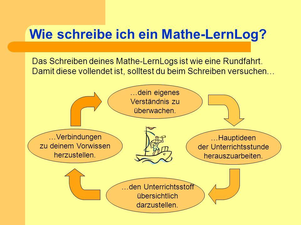 Wie schreibe ich ein Mathe-LernLog? Das Schreiben deines Mathe-LernLogs ist wie eine Rundfahrt. Damit diese vollendet ist, solltest du beim Schreiben