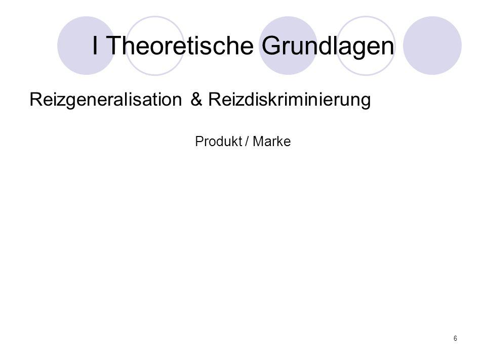 6 I Theoretische Grundlagen Reizgeneralisation & Reizdiskriminierung Produkt / Marke