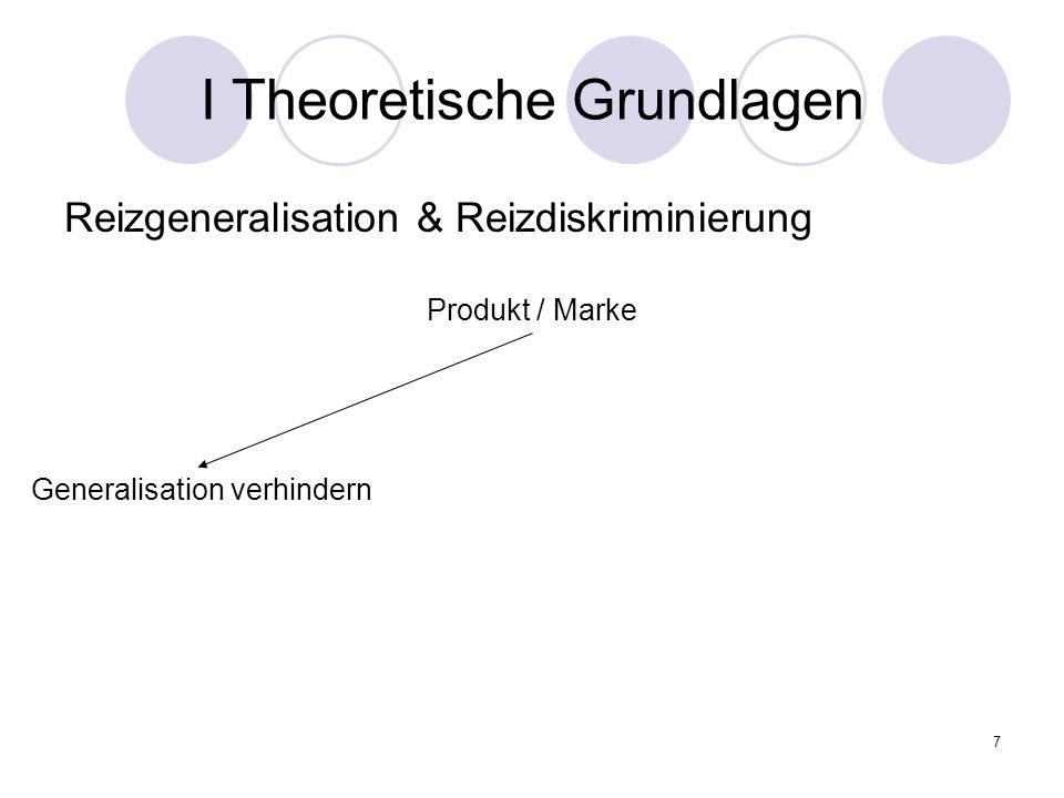 7 I Theoretische Grundlagen Reizgeneralisation & Reizdiskriminierung Produkt / Marke Generalisation verhindern