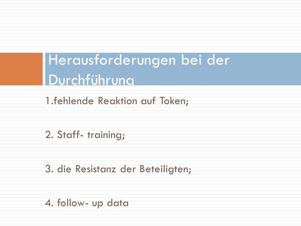 1.fehlende Reaktion auf Token; 2. Staff- training; 3. die Resistanz der Beteiligten; 4. follow- up data Herausforderungen bei der Durchführung