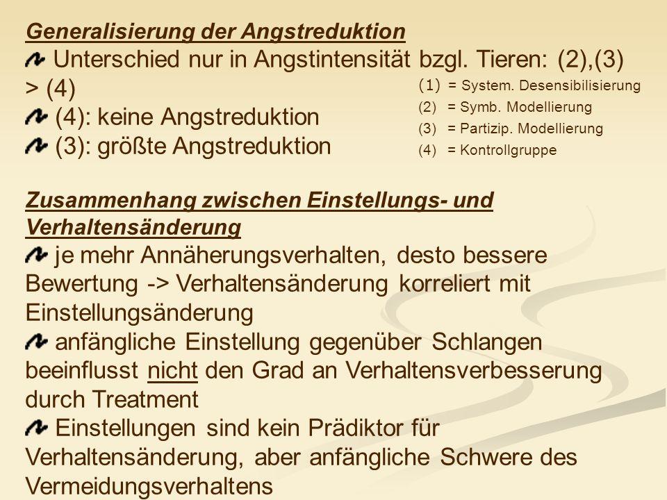 Generalisierung der Angstreduktion Unterschied nur in Angstintensität bzgl. Tieren: (2),(3) > (4) (4): keine Angstreduktion (3): größte Angstreduktion
