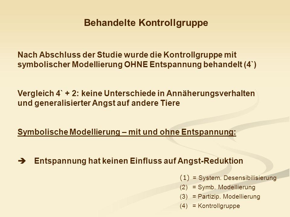 Behandelte Kontrollgruppe Nach Abschluss der Studie wurde die Kontrollgruppe mit symbolischer Modellierung OHNE Entspannung behandelt (4`) Vergleich 4