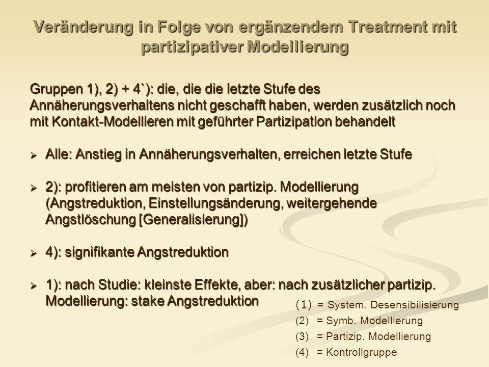 Veränderung in Folge von ergänzendem Treatment mit partizipativer Modellierung Gruppen 1), 2) + 4`): die, die die letzte Stufe des Annäherungsverhalte