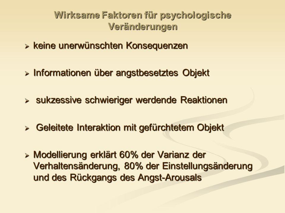 Wirksame Faktoren für psychologische Veränderungen keine unerwünschten Konsequenzen keine unerwünschten Konsequenzen Informationen über angstbesetztes