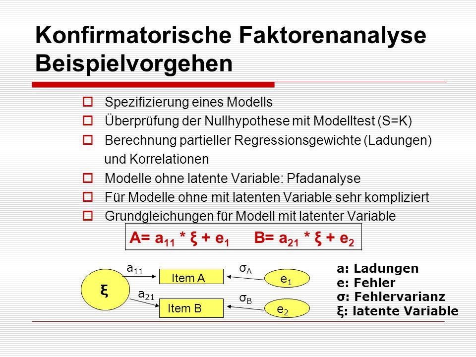 Konfirmatorische Faktorenanalyse Beispielvorgehen Spezifizierung eines Modells Überprüfung der Nullhypothese mit Modelltest (S=K) Berechnung partielle