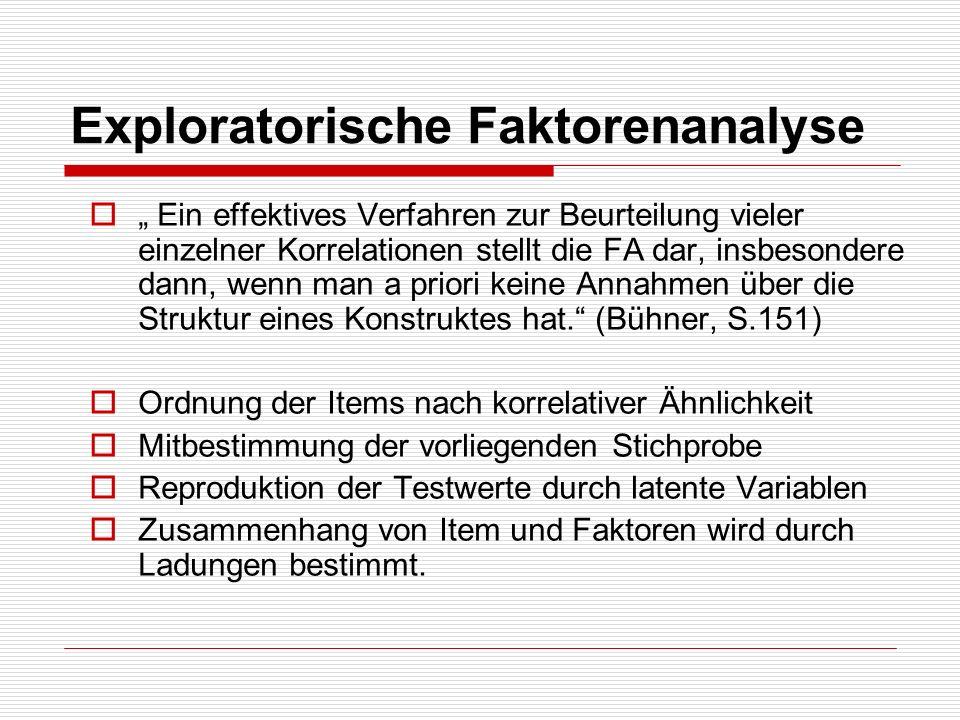 Exploratorische Faktorenanalyse Vorgehen: Grundlegende Annahme: Modell mehrerer gemeinsamer Faktoren: X im =f i1 *a m1 +f i2 *a m2 +f i3 *a m3 ….+f ij *a mj +….f iq *a mq +e i Wobei: X im = Wert einer Person i auf Item m f i1 = Faktorwert der Person i auf Faktor 1 a m1 = Ladung des Items m auf Faktor 1 f ij =Faktorwert der Person i auf Faktor j a mj =Ladung des Items m auf Faktor j q = Anzahl der Faktoren e i = Fehlerkomponente, die durch Faktorenanzahl nicht erklärt werden kann ohne die Fehlerkomponente: Komponentenmodell.
