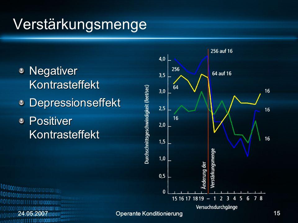 24.05.2007Operante Konditionierung 15 Verstärkungsmenge Negativer Kontrasteffekt Depressionseffekt Positiver Kontrasteffekt