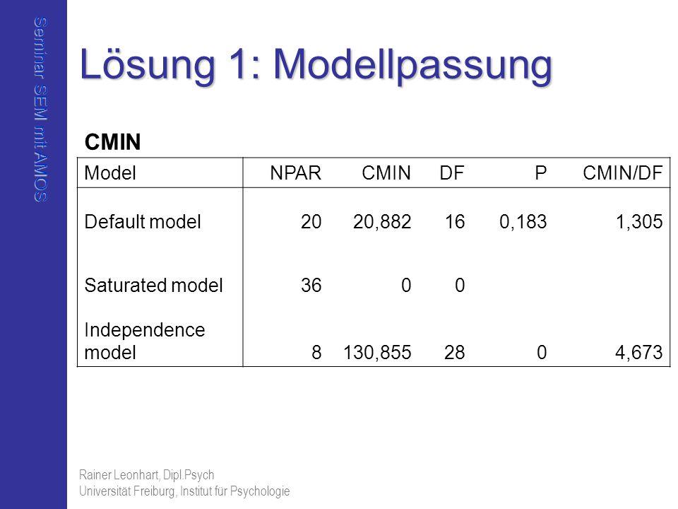 Seminar SEM mit AMOS Rainer Leonhart, Dipl.Psych Universität Freiburg, Institut für Psychologie Lösung 1: Modellpassung CMIN ModelNPARCMINDFPCMIN/DF D