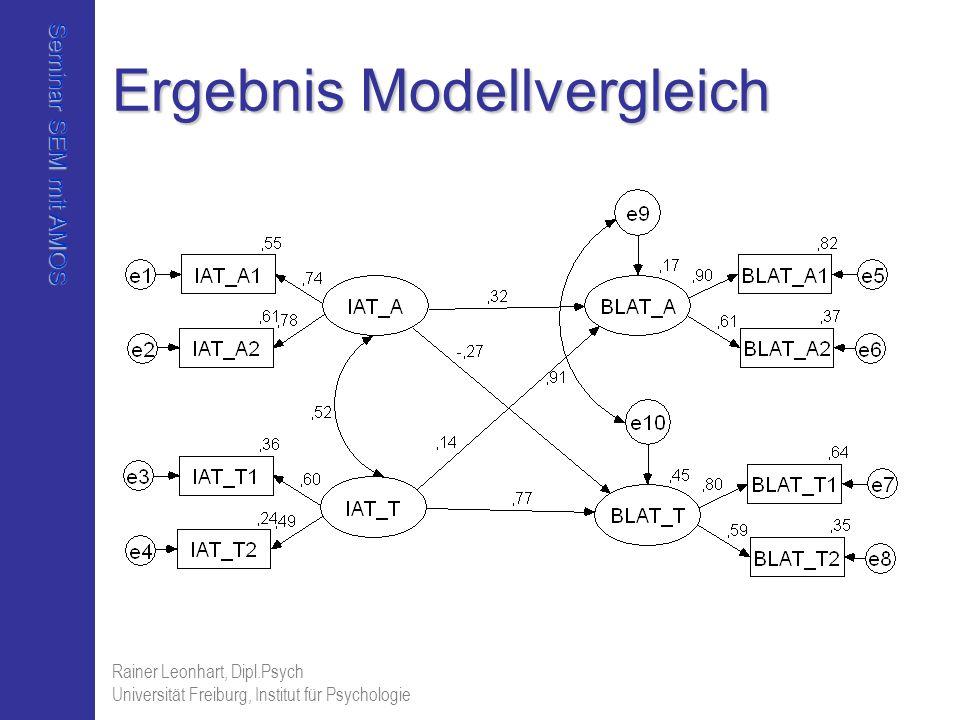 Seminar SEM mit AMOS Rainer Leonhart, Dipl.Psych Universität Freiburg, Institut für Psychologie Ergebnis Modellvergleich