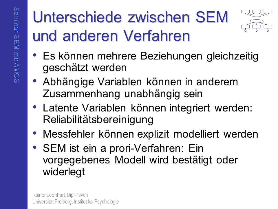 Seminar SEM mit AMOS Rainer Leonhart, Dipl.Psych Universität Freiburg, Institut für Psychologie Unterschiede zwischen SEM und anderen Verfahren Es kön