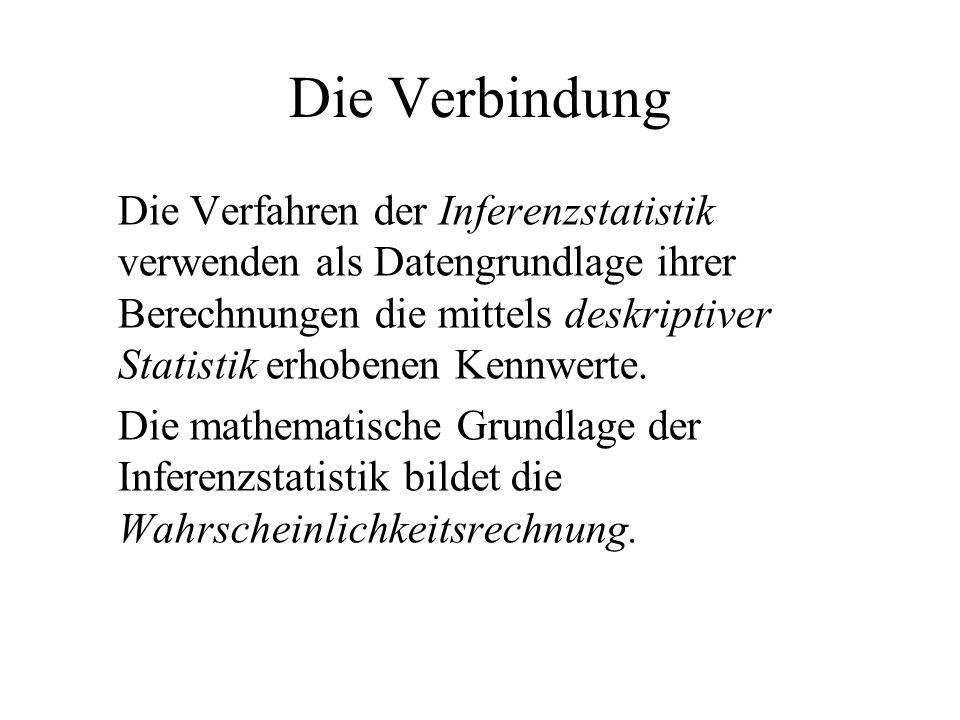 II.Wirklichkeit mathematisch abbilden: Messung & Operationalisierung
