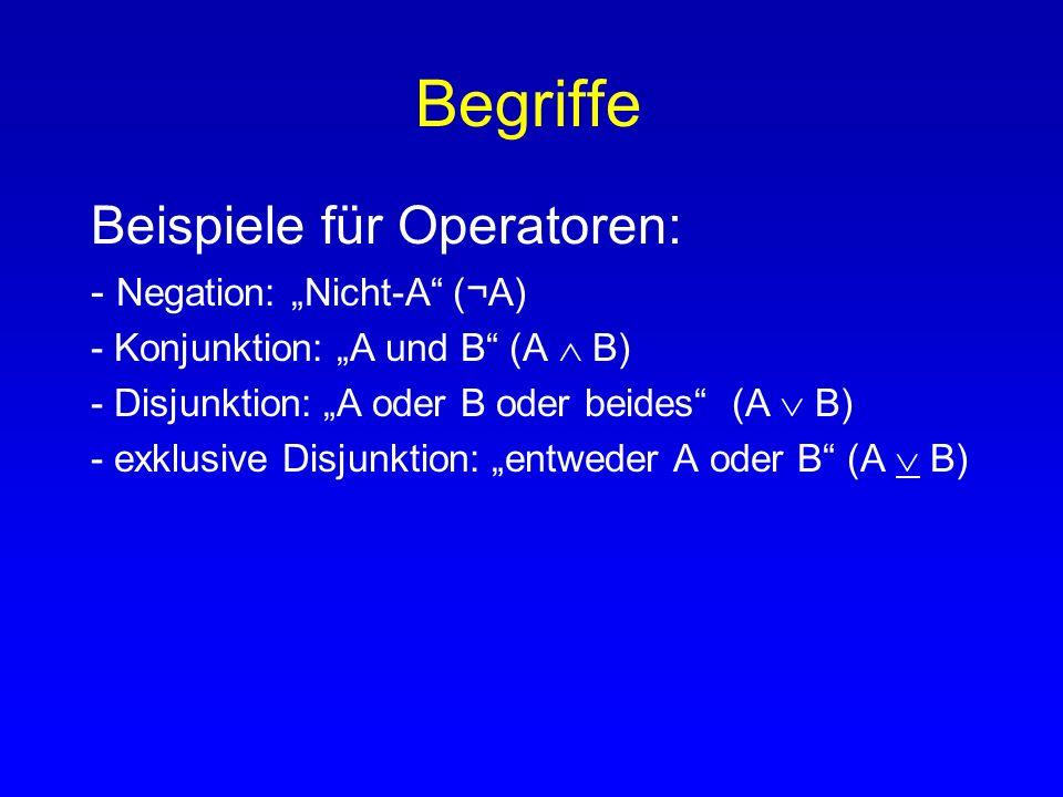 Begriffe Beispiele für Operatoren: - Negation: Nicht-A (¬A) - Konjunktion: A und B (A B) - Disjunktion: A oder B oder beides (A B)