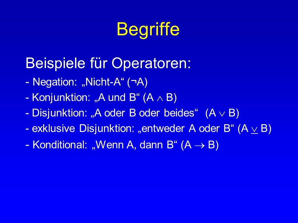 Begriffe Beispiele für Operatoren: - Negation: Nicht-A (¬A) - Konjunktion: A und B (A B) - Disjunktion: A oder B oder beides (A B) - exklusive Disjunk