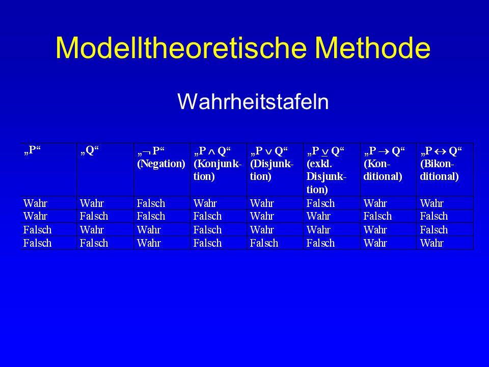 Modelltheoretische Methode Zurückführen des Wahrheitswerts einer komplexen Aussage auf den Wahrheitswert ihrer atomaren Aussage => Wahrheitstafeln