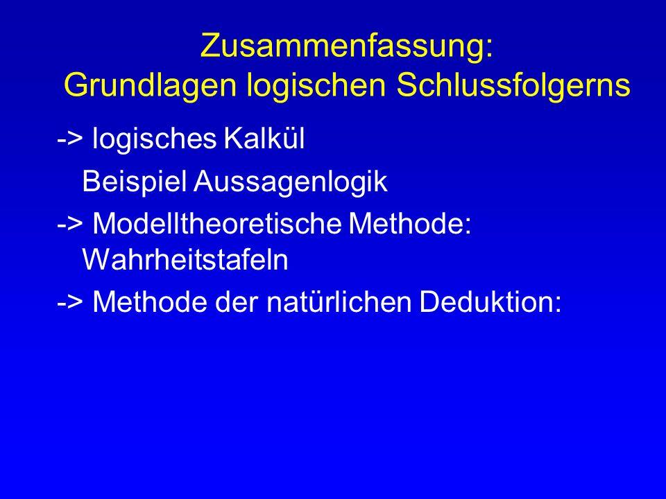 Zusammenfassung: Grundlagen logischen Schlussfolgerns -> logisches Kalkül Beispiel Aussagenlogik -> Modelltheoretische Methode: Wahrheitstafeln