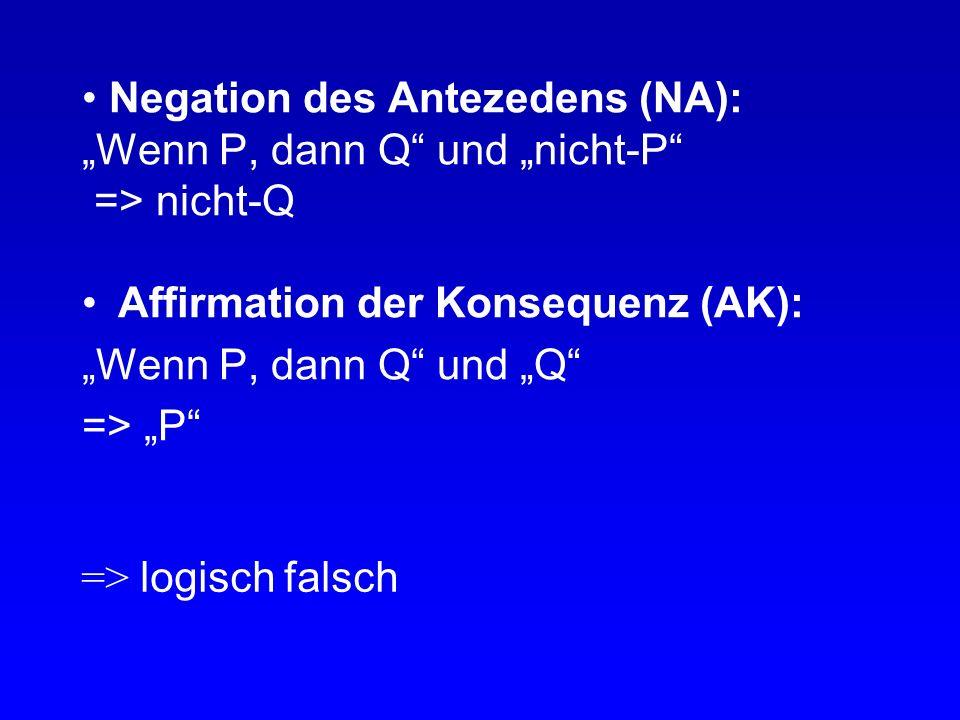 Konditionales Schließen Vier Schlussfiguren: Modus Ponens (MP): Aus Wenn P, dann Q und P Q Modus Tollens (MT): Aus Wenn P, dann Q und nicht-Q nicht-P