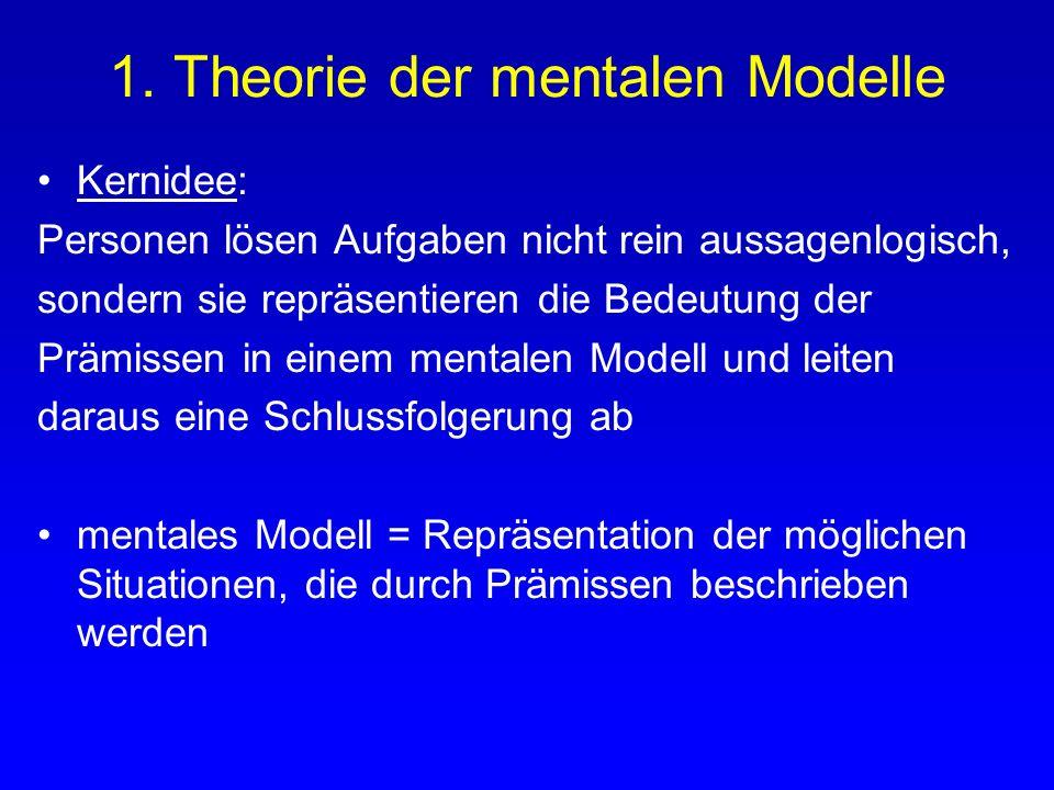 Theorien zur Erklärung von Abweichungen von der Logik 1. Theorie der mentalen Modelle 2. Theorie der mentalen Regeln