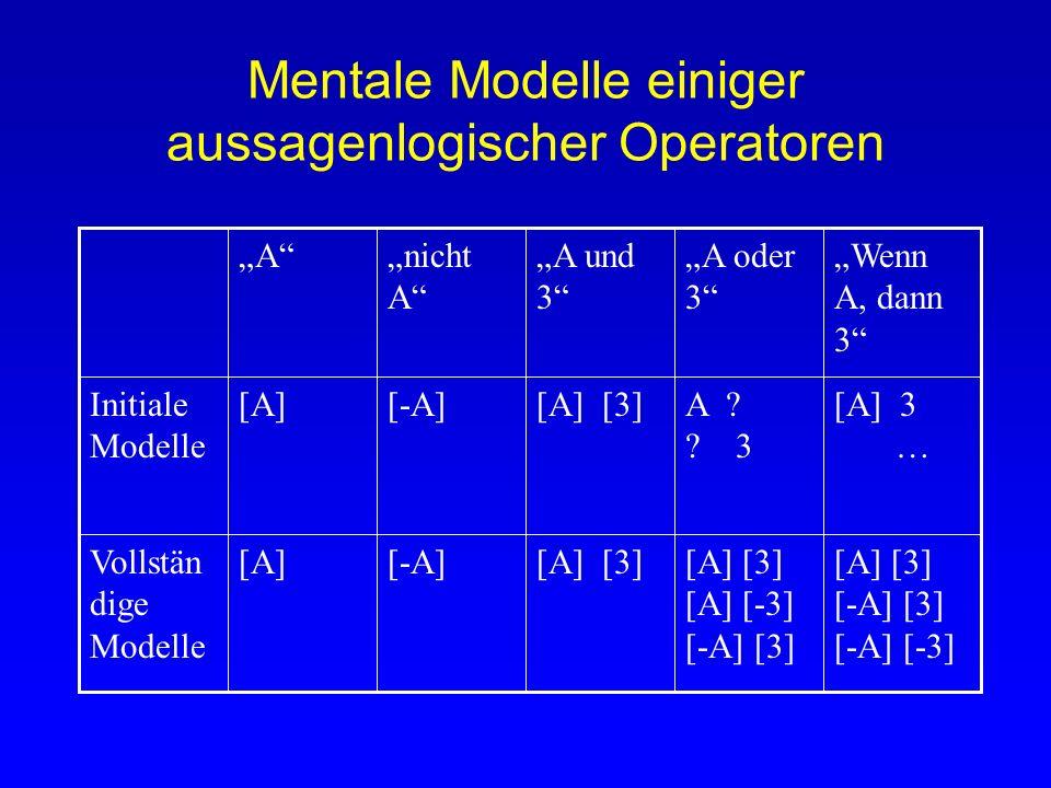 3 Schritte beim Schließen mentaler Modelle 1. Modellbildung Bildung eines initialen Modells, wobei die Information aus den Prämissen integriert wird 2
