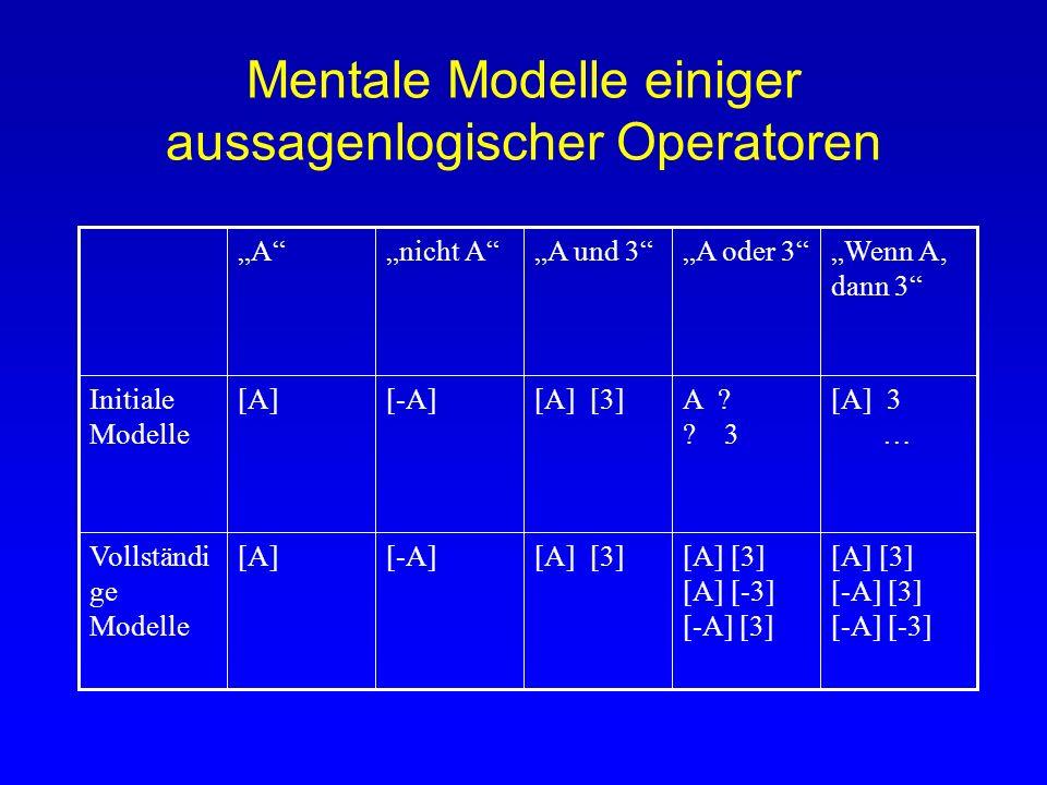 Modifikation zur modelltheoretischen Fassung der Aussagenlogik 1. Prinzip der Wahrheit 2. Unterscheidung zwischen initialen und vollständigen Modellen