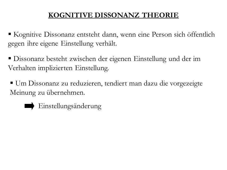 KOGNITIVE DISSONANZ THEORIE Kognitive Dissonanz entsteht dann, wenn eine Person sich öffentlich gegen ihre eigene Einstellung verhält. Dissonanz beste