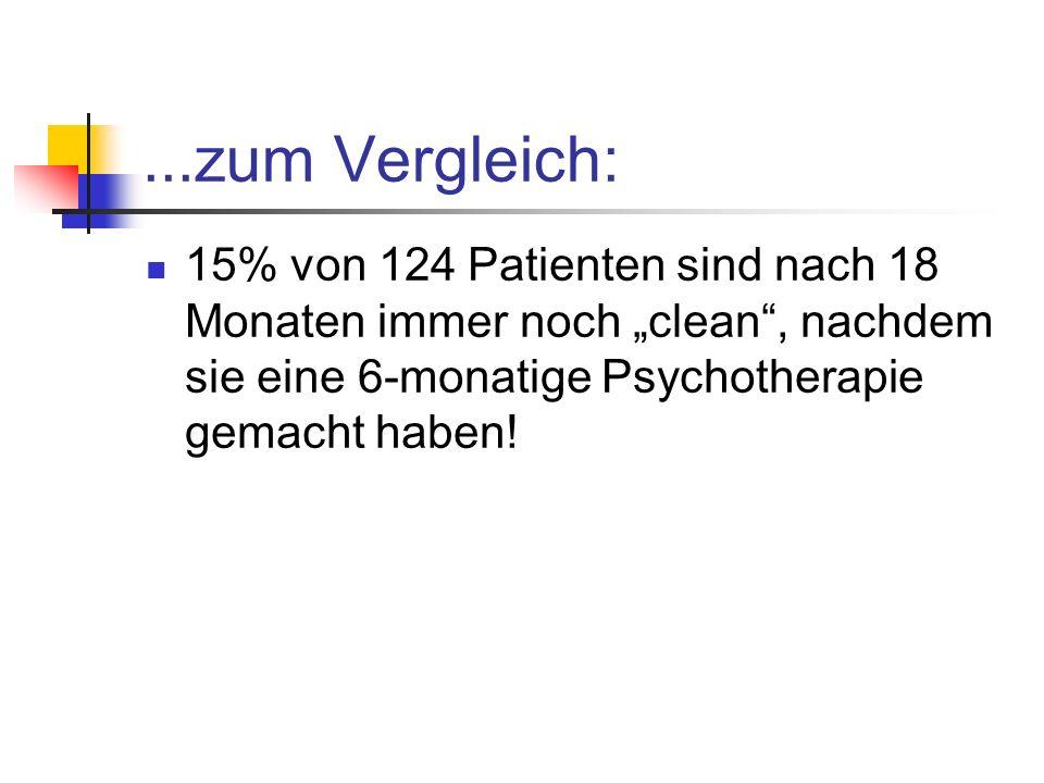 ...zum Vergleich: 15% von 124 Patienten sind nach 18 Monaten immer noch clean, nachdem sie eine 6-monatige Psychotherapie gemacht haben!