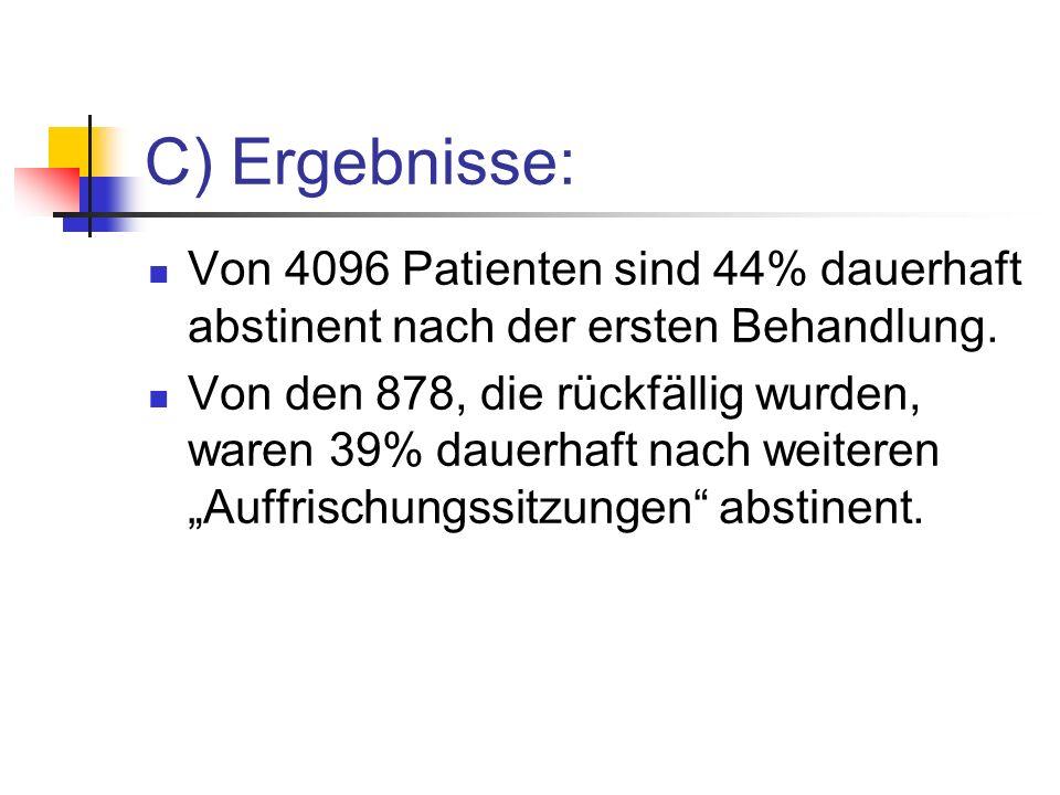 C) Ergebnisse: Von 4096 Patienten sind 44% dauerhaft abstinent nach der ersten Behandlung. Von den 878, die rückfällig wurden, waren 39% dauerhaft nac