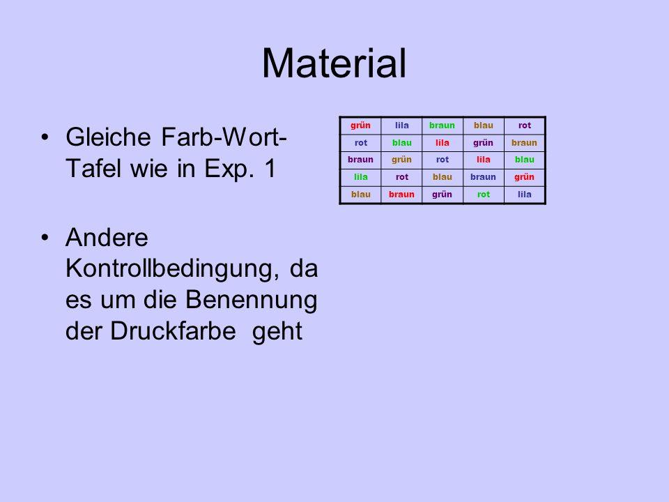 Material Gleiche Farb-Wort- Tafel wie in Exp.
