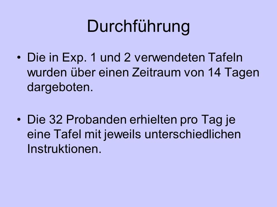 Durchführung Die in Exp.