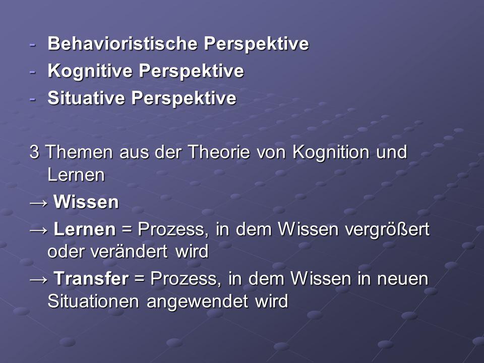Behavioristisch/Empiristische Perspektive Wissen = Akkumulation von Assoziationen und Bestandteilen von Fertigkeiten Wissen als Besitz von Assoziationen Wissen als Besitz von Assoziationen - Sinneseindrücke, die Wahrnehmung und Konzepte verbinden - Sinneseindrücke, die Wahrnehmung und Konzepte verbinden - Stimulus-Reaktions-Assoziationen (Tolman, Skinner, Guthrie, Hull) - Stimulus-Reaktions-Assoziationen (Tolman, Skinner, Guthrie, Hull) - Wissen ist eine Reflexion von Erfahrungen.