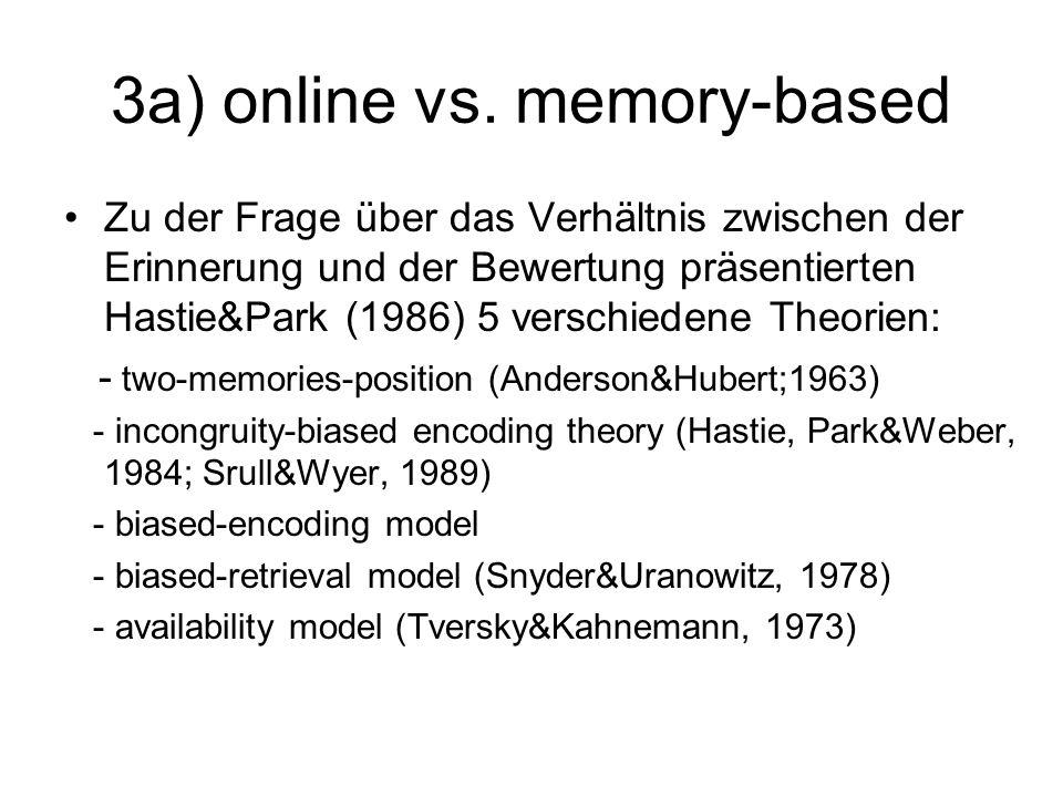 two-memories-position Sie besagt, dass das Impressionsgedächtnis verschieden ist von dem verbalen Gedächtnis Gedächtnis und Beurteilung sind unabhängig voneinander