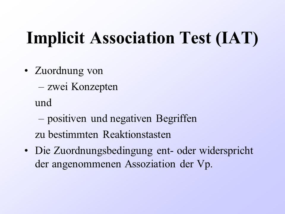 Implicit Association Test (IAT) Zuordnung von –zwei Konzepten und –positiven und negativen Begriffen zu bestimmten Reaktionstasten Die Zuordnungsbedin