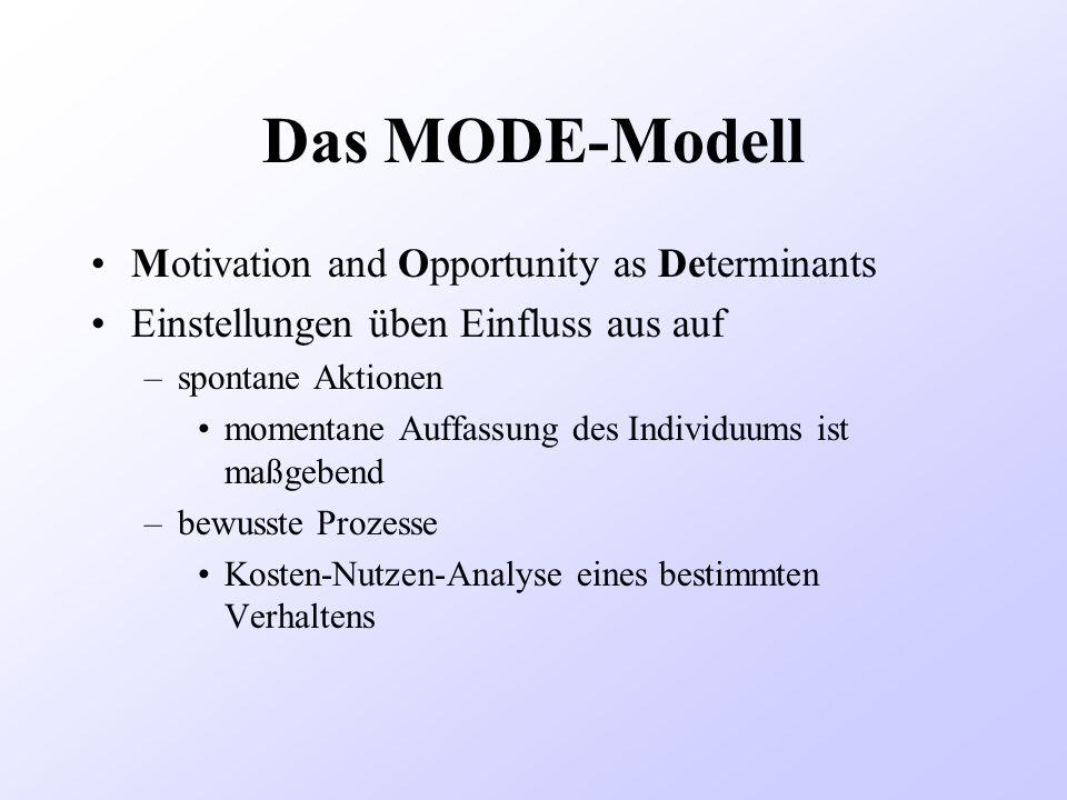 Das MODE-Modell Motivation and Opportunity as Determinants Einstellungen üben Einfluss aus auf –spontane Aktionen momentane Auffassung des Individuums