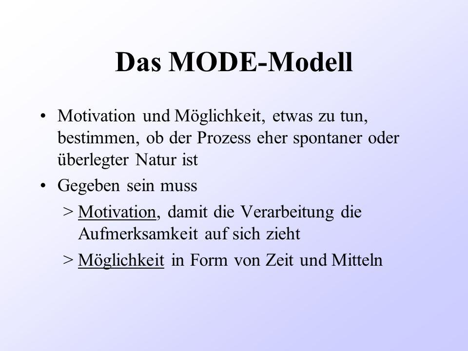 Das MODE-Modell Motivation und Möglichkeit, etwas zu tun, bestimmen, ob der Prozess eher spontaner oder überlegter Natur ist Gegeben sein muss >Motiva