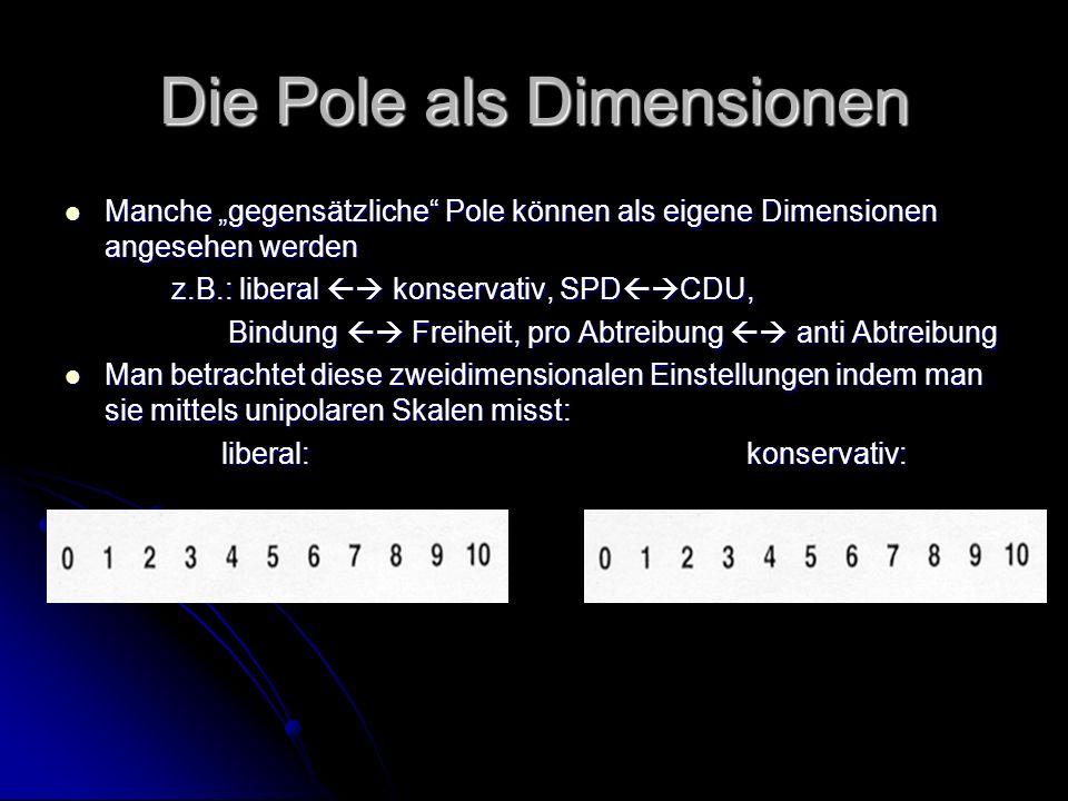 Die Pole als Dimensionen Manche gegensätzliche Pole können als eigene Dimensionen angesehen werden Manche gegensätzliche Pole können als eigene Dimens